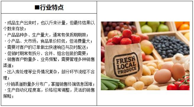 食品行业特点